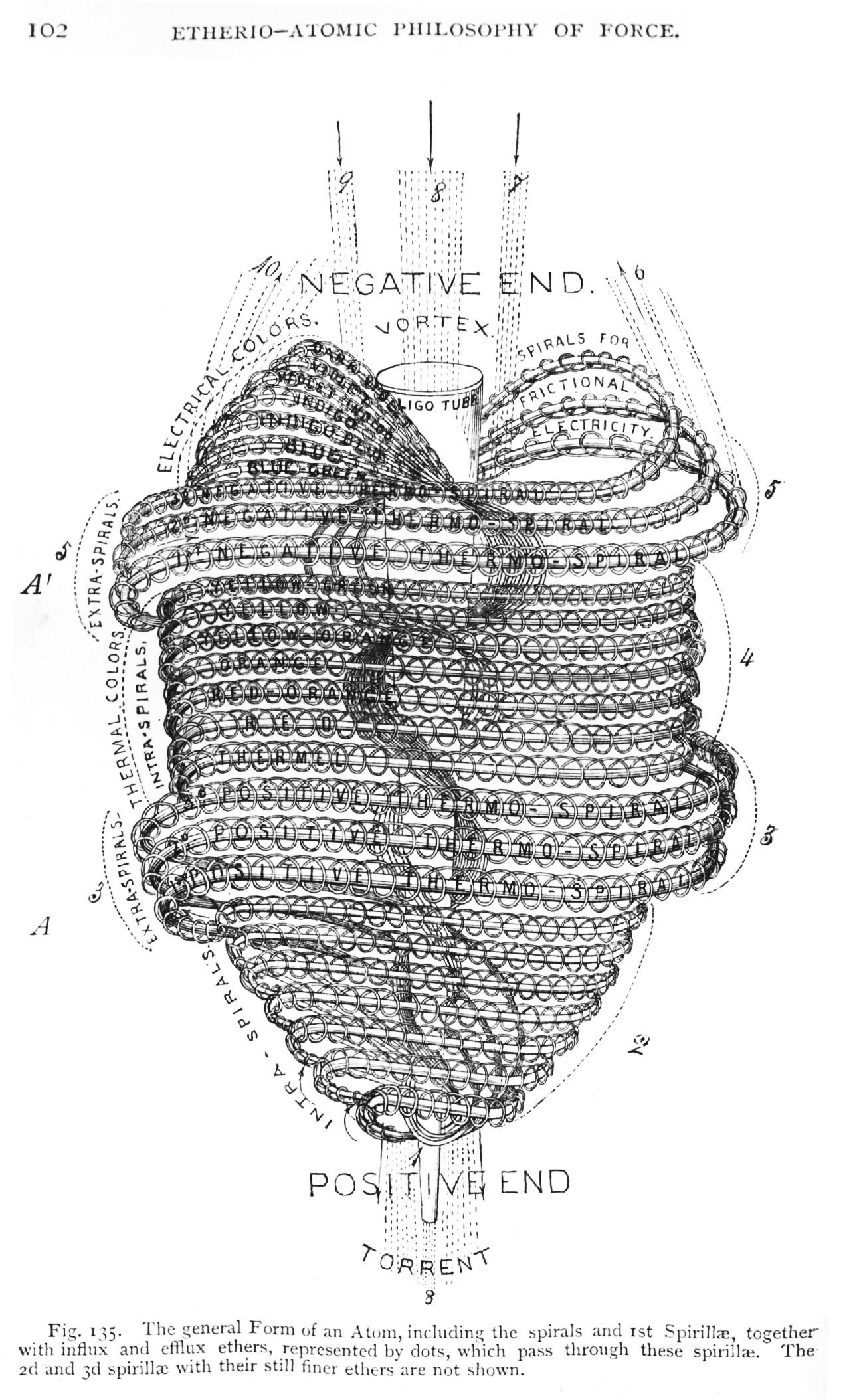 babbitt pdf 14 6mb  a 1290x2108 image of the above  anu