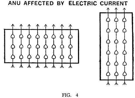 The 7 Substances Anu Etheric Atomic And Subatomic Particles